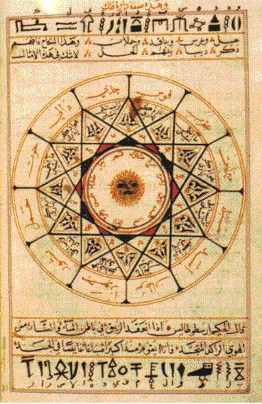 Another sample of alchemical symbols in Kitab al-Aqalim by Abu 'l-Qasim al-'Iraqi inspired by Egyptian hieroglyphs (British Library in London, MS Add 25724, folio 21b). Source : El Daly 2005, figure 21.